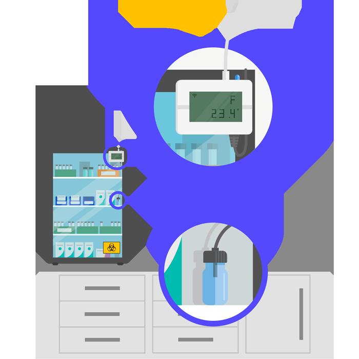 Pharmacy Monitoring